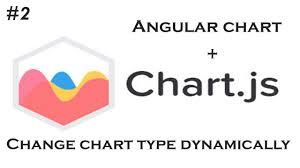 Angular Chart Js Chart Colors