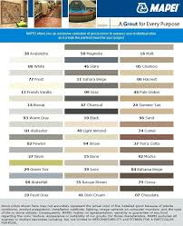 Lowes Grout Chart Non Shrink Grout Lowes Solid Epoxy Grout Buy Ceramic Tile