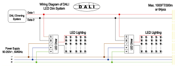 dali lighting control wiring diagram images dali lighting control dali lighting control wiring diagram images dali lighting control wiring diagram on dimming dali lighting control wiring diagram also