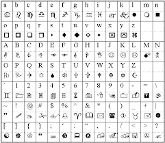 Webdings Star Wingdings Character Letter Chart Wing Dings