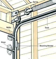 garage door not closing garage garage door not closing blinking light garage door not closing no light on sensor