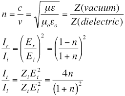 equations relating refractive index and impedance