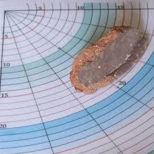 Rim Chart