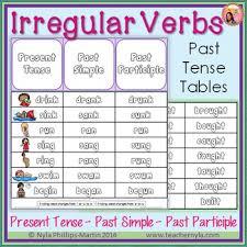 Verb Chart Present Past Past Participle Irregular Verbs Past Tense Tables