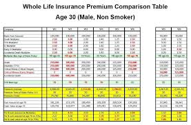 life insurance rate quotes adorable top 10 aarp term life insurance quotes broxtern wallpaper and