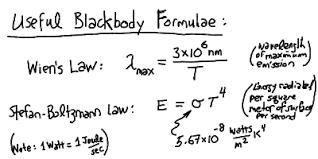 thermal radiation equation. thermal blackbody radiation equation s