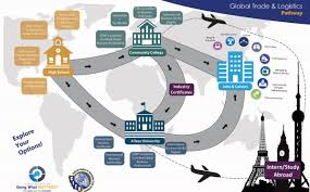 students orange county citd global trade resource more