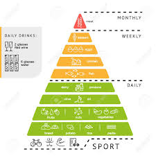 The Pyramid Food Chart Infographic With Fruits And Vegetables Composition Classic Food