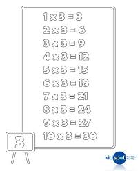 Three Times Table Chart Three Times Tables Multiplication Maths For Kids Grade