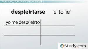 Spanish Conjugation Chart Present Spanish Reflexive Verbs Uses Conjugation