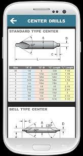 Center Drill Chart Center Drill Dimensions Cnc Machinist Calculator Pro