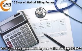 Medical Billing Rcm Flow Chart Pdf 10 Steps Of Medical Billing Process San Medical Billing