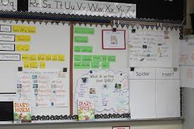 A View Into My Classroom Anchor Chart Storage