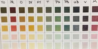 Making Accurate Color Charts With Panpastel Contemporary