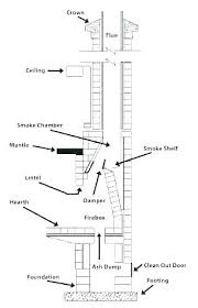 amazing outdoor fireplace plans free construction drawings residential design stone plan
