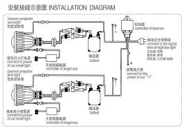 similiar hid ballast wiring diagram keywords t5 4 l ballast wiring diagram on h3 hid ballast wiring diagram