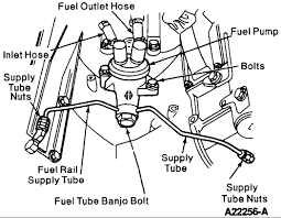 1997 7 3 fuel system diagram wiring diagrams schematic ford 7 3 fuel diagram data wiring diagram 7 3 powerstroke diesel problems 1997 7 3 fuel system diagram