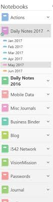 Onenote Daily Journal How To Save 30 000 A Month Using Onenote