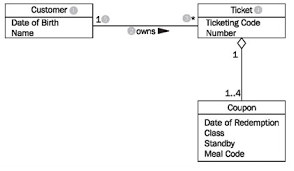 class diagramfigure    class diagram   associations