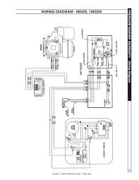 ry_3143] hotsy washer wiring free diagram Pressure Washer Wiring Diagram Homelite 1700 PSI Pressure Washer Parts
