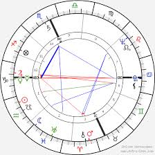 Paul Newman Birth Chart Horoscope Date Of Birth Astro
