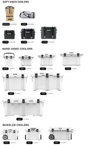 Pelican Size Chart Size Capacity Guide All Pelican Elite Coolers