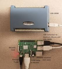 Ul Using Linux Acquisition Raspberry For Pi Data