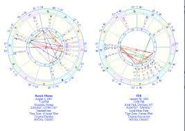 38 Expert Astrology Chart Obama