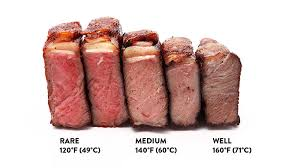 Temperature Of Medium Rare Steak Ultimate Steak Temp Chart