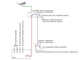 rv cable tv wiring diagram wiring diagram coaxial cable wiring diagram