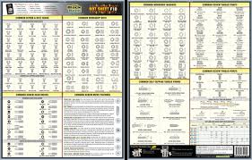 Phillips Head Screw Size Chart Self Tapping Sheet Metal Screw Size Chart Www