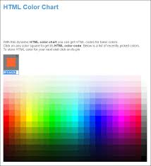 Using Html Tags To Define Colors Moodle Theme Development