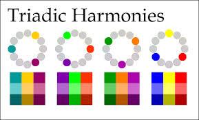 Triad and tetrad color scheme