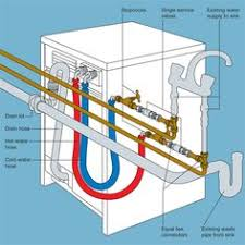 Ikea Kitchen Sink Waste  DIYnot ForumsConnecting A Washing Machine To A Kitchen Sink