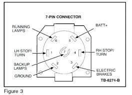 landscape lighting wire diagram light bar harness trailer wiring 4 Pin Trailer Wiring Diagram at Landscaper Trailer Wiring Diagram