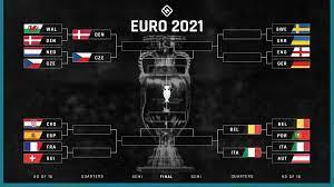 Euro 2021: Five reasons why England vs ...