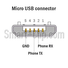 micro usb wiring diagram wiring diagram and hernes mini usb wiring diagram nilza