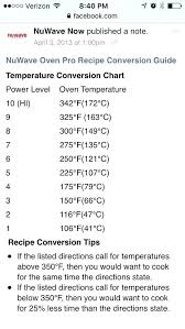 Convection Oven Conversion Chart Using The Cooking Calculator At ...
