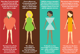 Body Image And The Foreign Female In Japan Survey Shows Frustration