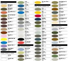 Model Master Enamel Paint Chart Pdf Kativ Eu Files Ivohobby Projects Model Master Labels