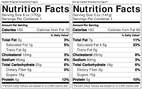 the goal was innovation that would put consumer nutrition preferences into a that seems cool it has less sugar there s a bit more fat that