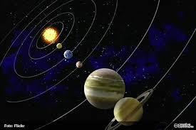 Resultado de imagen para alineacion de planetas 2016