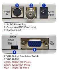 vga to av converter circuit diagram vga image ultra bnc s video composite rca to vga rgbhv up converter on vga to av converter