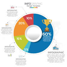Colorful Business Pie Chart For Your Documents Reports