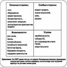 анализа реферата Схема анализа реферата