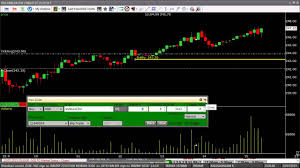 Trade Tiger Chart Trade From Charts