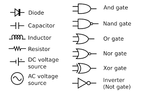 important icon for wiring diagram not lossing wiring diagram • upload org commons thumb c cb rh 93 evitta de bmw wiring diagrams german