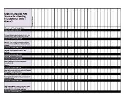 Student Grade Tracker Excel Grade 3 Ela Ccls Student Grades Tracker Editable Excel By Sandra