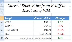 Stock Quotes Fascinating How To Get Stock Quotes In Excel Using VBA Or Fetch Data From A Web