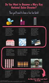 Do You Want To Become Mary Kay National Sales Directorink Truth